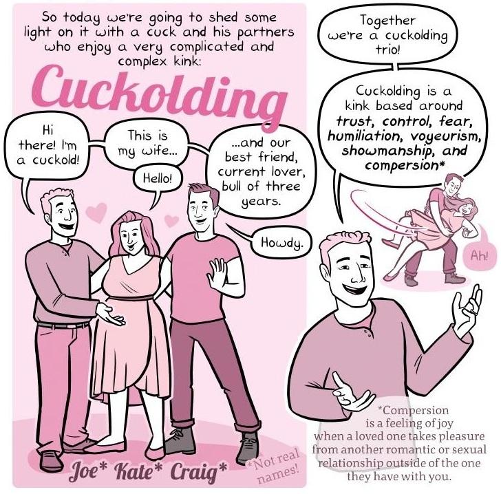 Erklärung cuckold Yahoo is